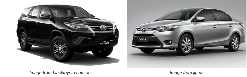 Toyota Fortuner and Toyota Vios